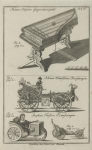 Geigen-Clavicymbel_und_Kunstwagen_s